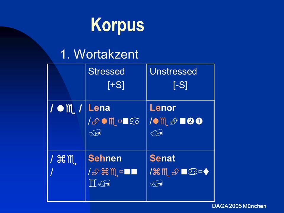 Korpus 1. Wortakzent / le / / ze / Stressed [+S] Unstressed [-S] Lena